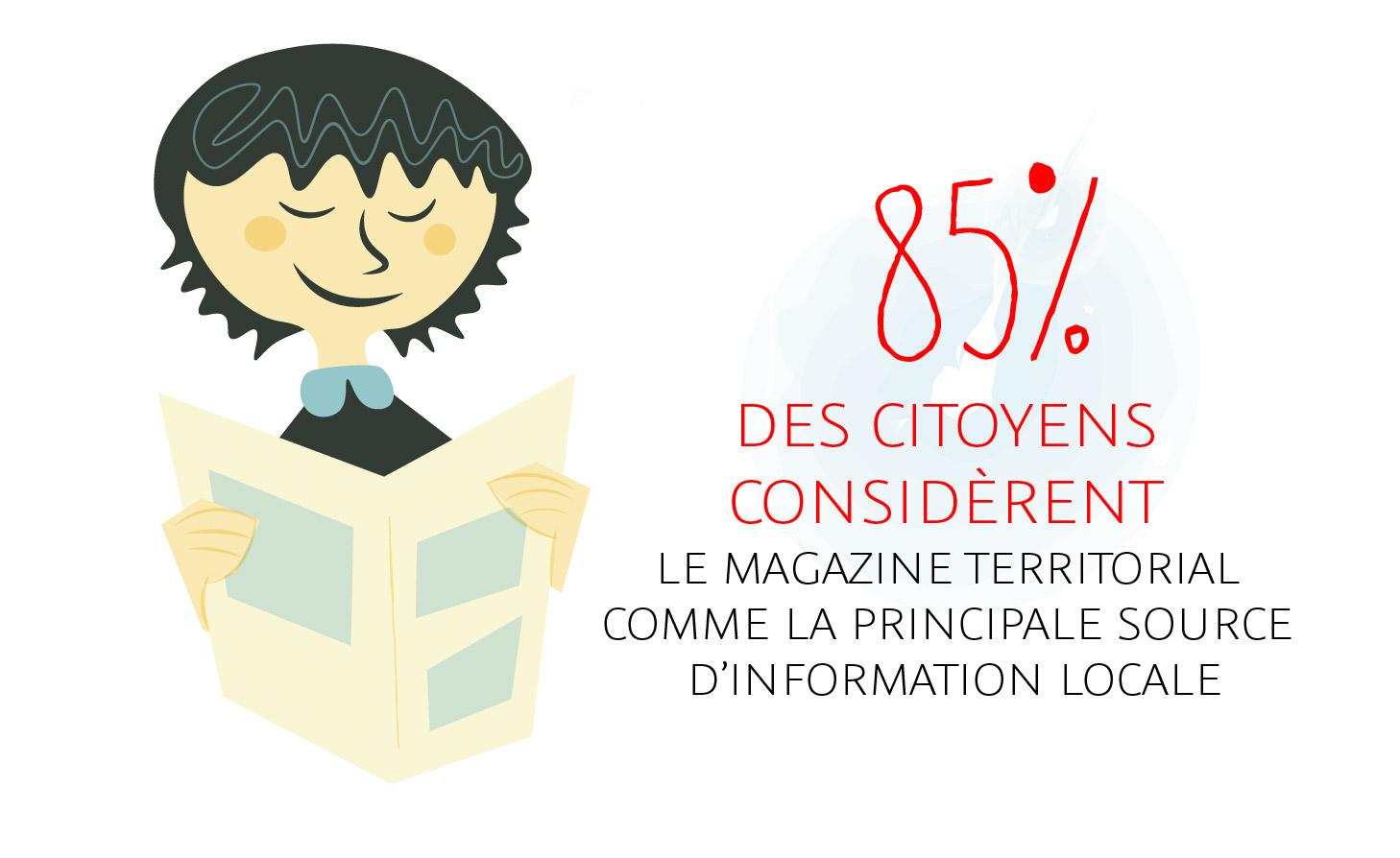 Création de magazine territorial